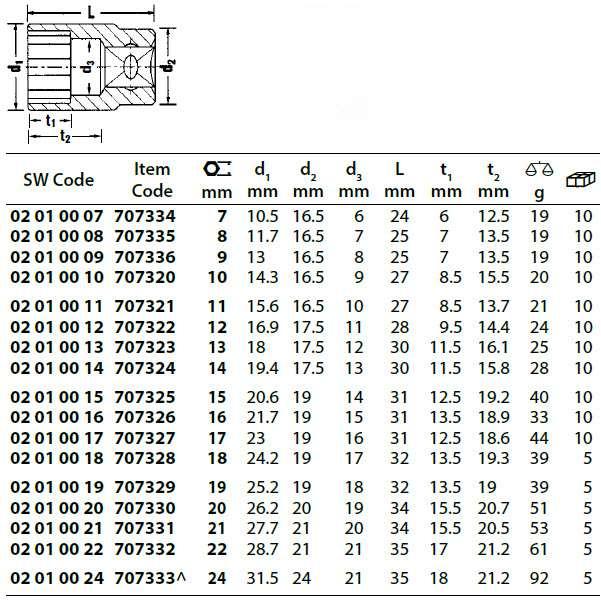 707334 - socket  3  8 u0026quot dr 7mm 12pt sw45 7 - 02010007